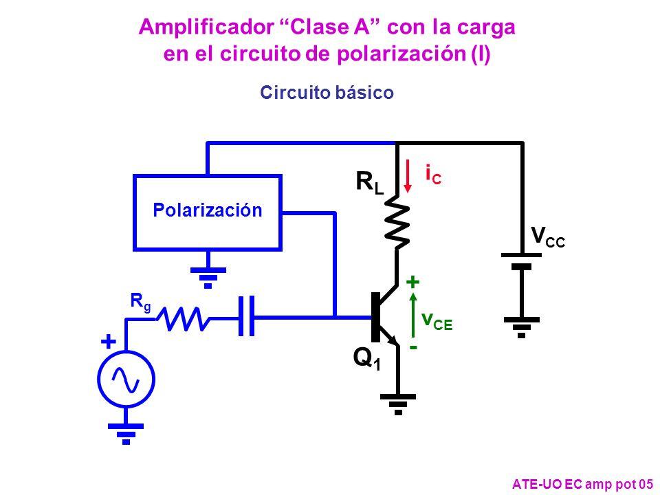 Amplificador Clase A con la carga en el circuito de polarización (I)