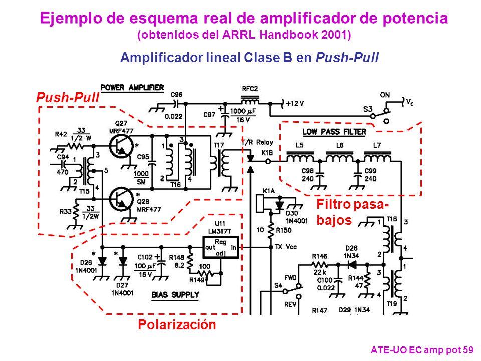 Ejemplo de esquema real de amplificador de potencia (obtenidos del ARRL Handbook 2001)