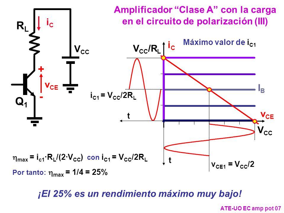 Amplificador Clase A con la carga en el circuito de polarización (III)