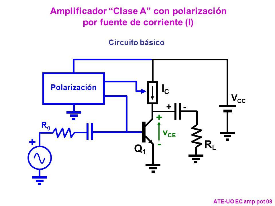 Amplificador Clase A con polarización por fuente de corriente (I)