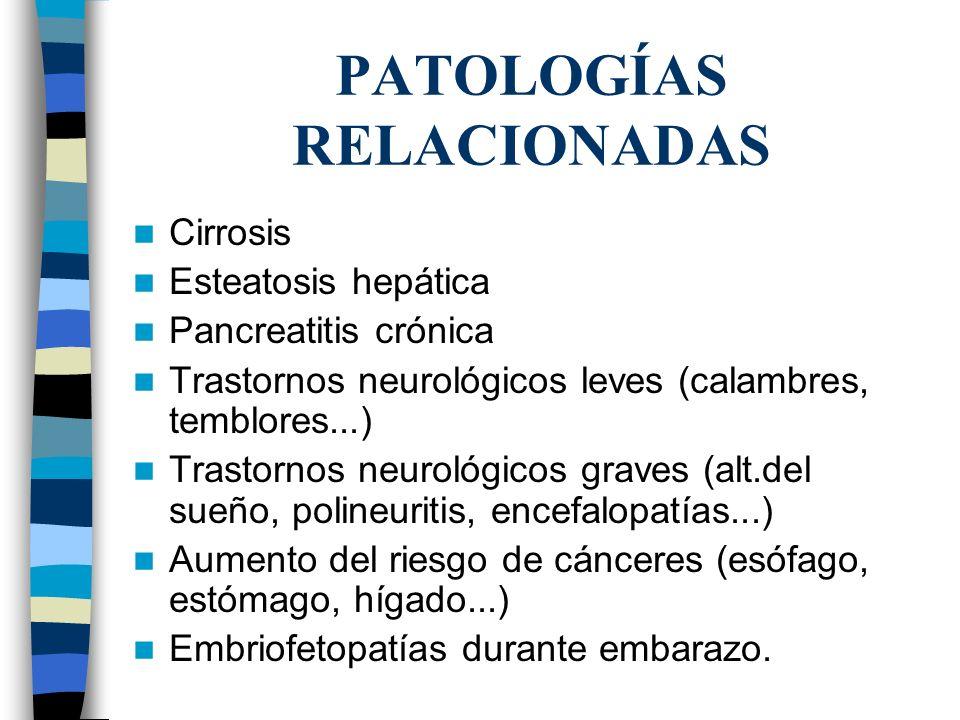 PATOLOGÍAS RELACIONADAS
