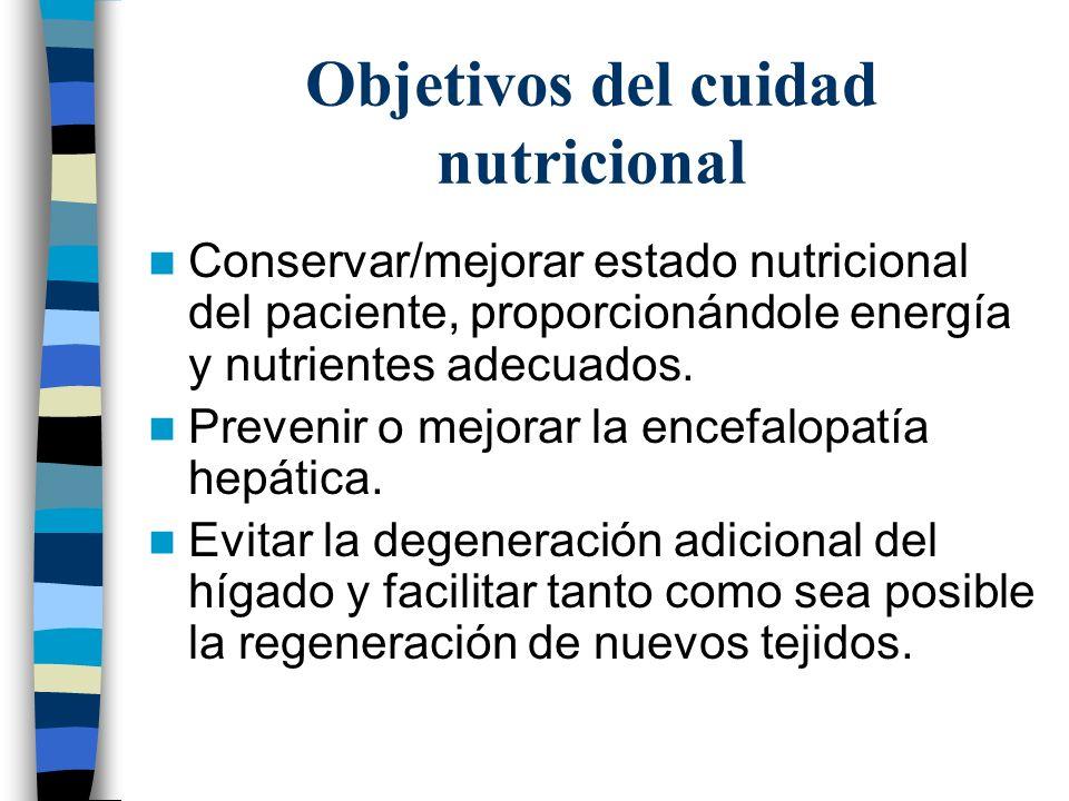 Objetivos del cuidad nutricional