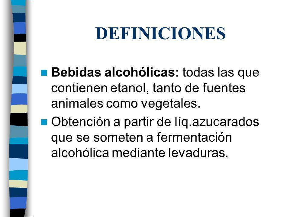 DEFINICIONES Bebidas alcohólicas: todas las que contienen etanol, tanto de fuentes animales como vegetales.