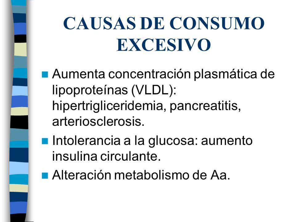 CAUSAS DE CONSUMO EXCESIVO
