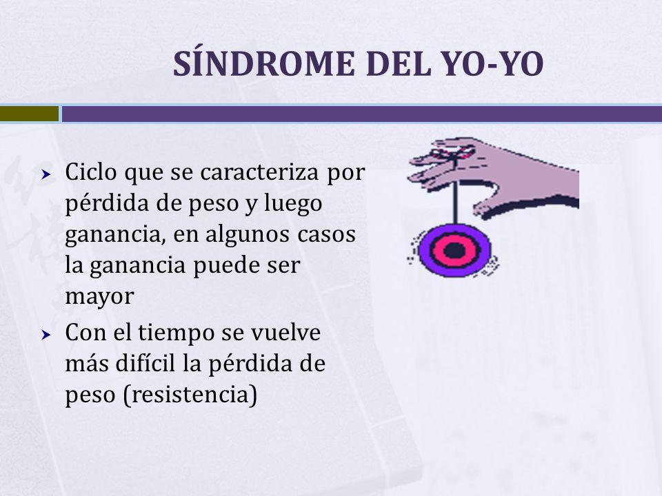 SÍNDROME DEL YO-YO Ciclo que se caracteriza por pérdida de peso y luego ganancia, en algunos casos la ganancia puede ser mayor.