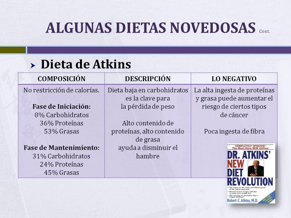 ALGUNAS DIETAS NOVEDOSAS Cont.