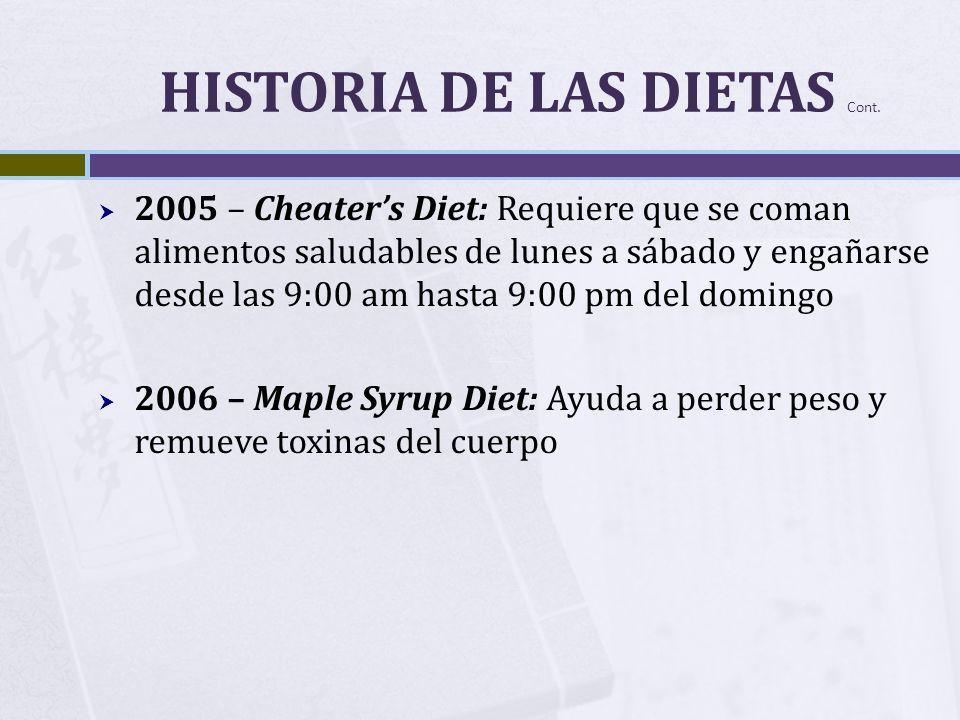 HISTORIA DE LAS DIETAS Cont.
