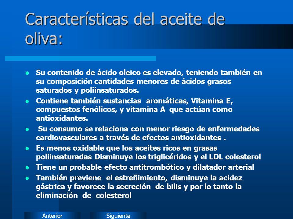 Características del aceite de oliva: