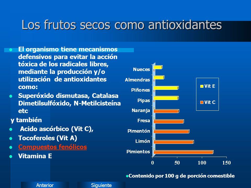 Los frutos secos como antioxidantes