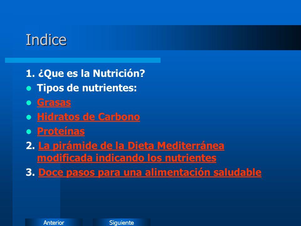 Indice 1. ¿Que es la Nutrición Tipos de nutrientes: Grasas