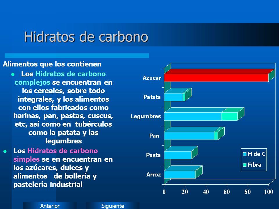 Hidratos de carbono Alimentos que los contienen