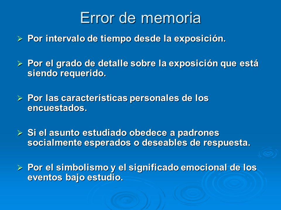 Error de memoria Por intervalo de tiempo desde la exposición.