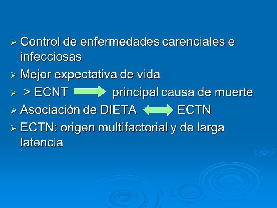 Control de enfermedades carenciales e infecciosas