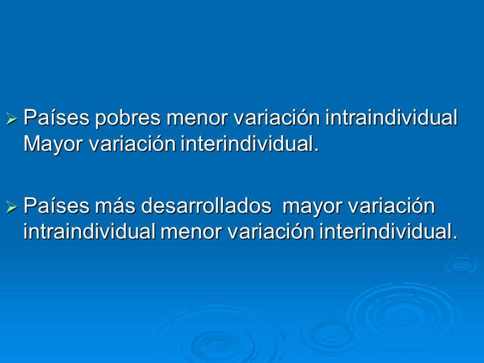 Países pobres menor variación intraindividual Mayor variación interindividual.