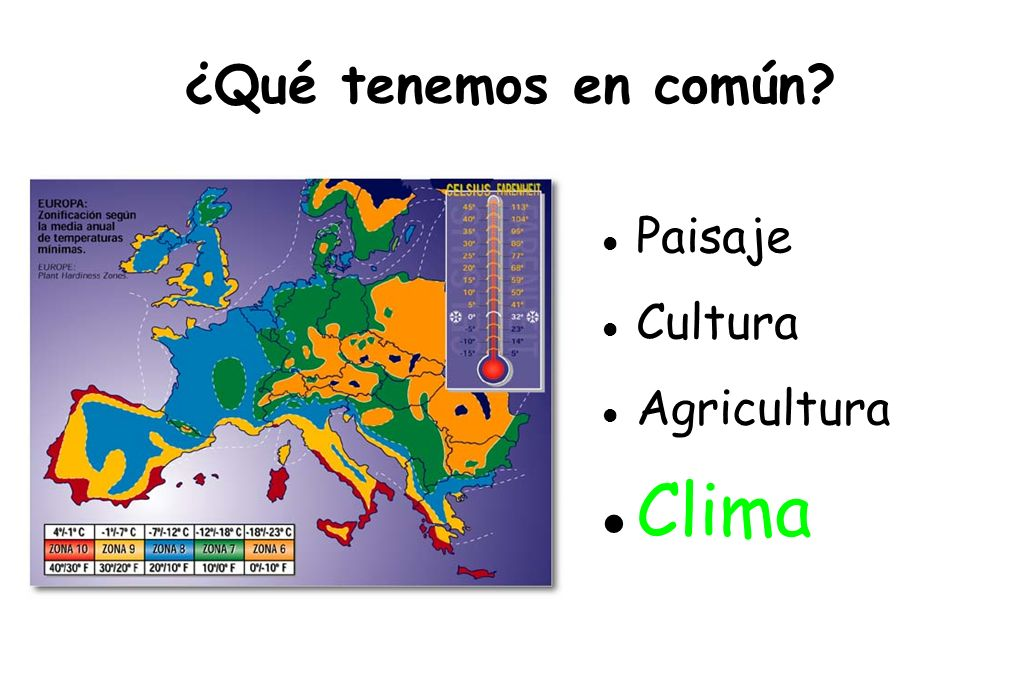 ¿Qué tenemos en común Paisaje Cultura Agricultura Clima
