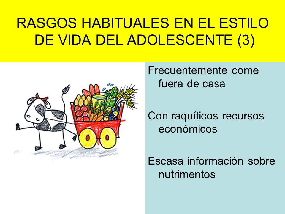 RASGOS HABITUALES EN EL ESTILO DE VIDA DEL ADOLESCENTE (3)