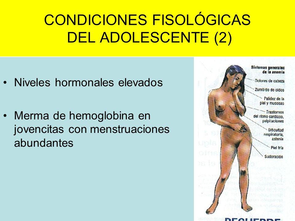 CONDICIONES FISOLÓGICAS DEL ADOLESCENTE (2)