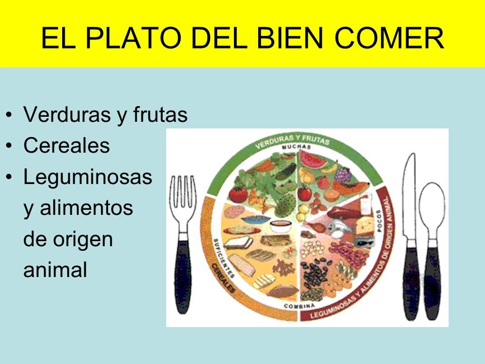 EL PLATO DEL BIEN COMER Verduras y frutas Cereales Leguminosas