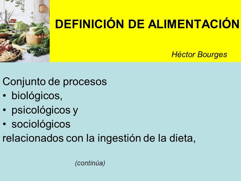DEFINICIÓN DE ALIMENTACIÓN Héctor Bourges