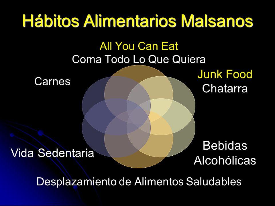 Hábitos Alimentarios Malsanos