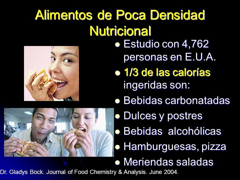 Alimentos de Poca Densidad Nutricional