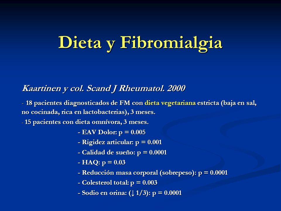 Dieta y Fibromialgia Kaartinen y col. Scand J Rheumatol. 2000