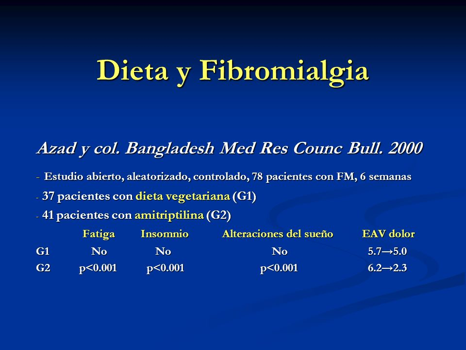 Dieta y Fibromialgia Azad y col. Bangladesh Med Res Counc Bull. 2000