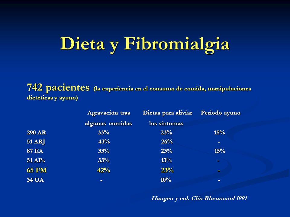 Dieta y Fibromialgia 742 pacientes (la experiencia en el consumo de comida, manipulaciones dietéticas y ayuno)