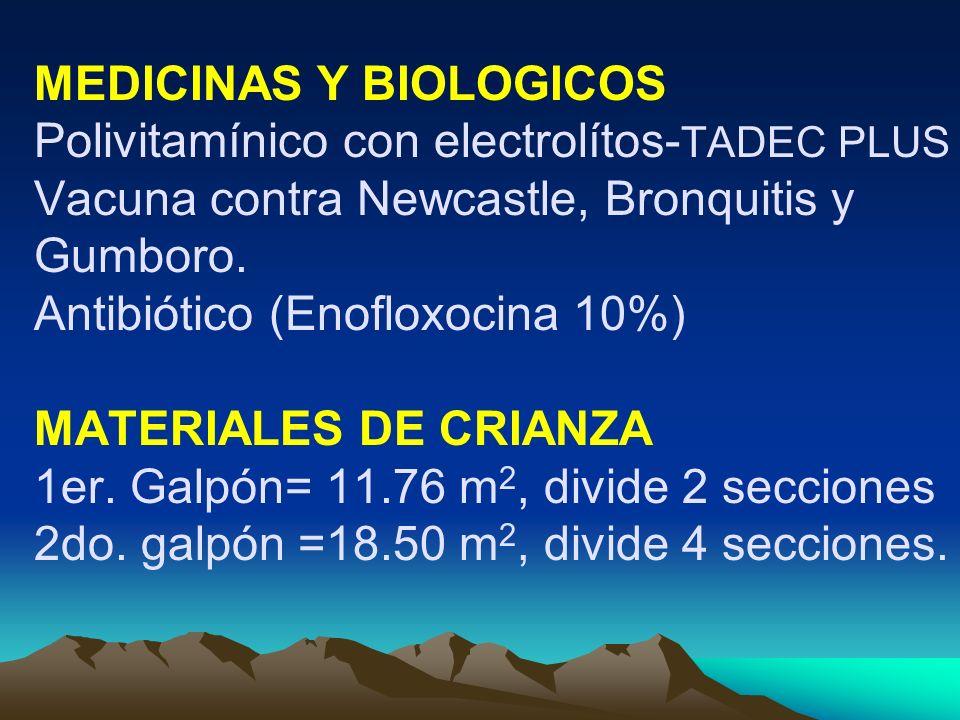 MEDICINAS Y BIOLOGICOS Polivitamínico con electrolítos-TADEC PLUS Vacuna contra Newcastle, Bronquitis y Gumboro.