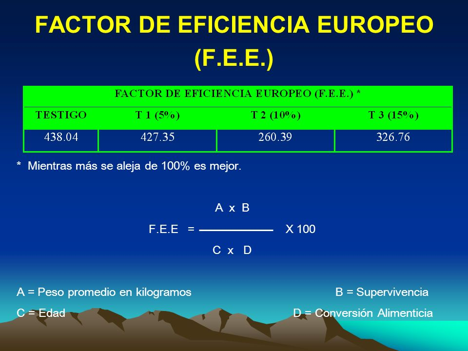 FACTOR DE EFICIENCIA EUROPEO (F.E.E.)