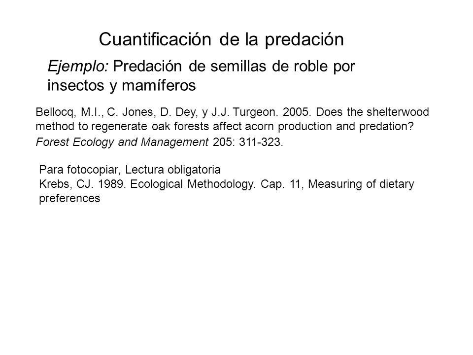 Cuantificación de la predación