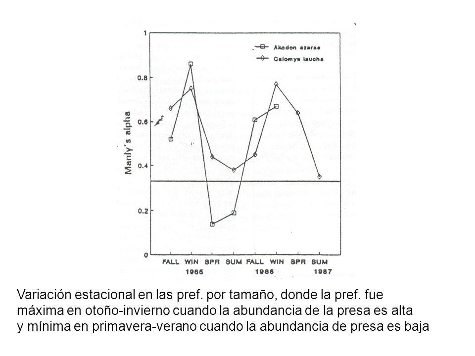 Variación estacional en las pref. por tamaño, donde la pref. fue
