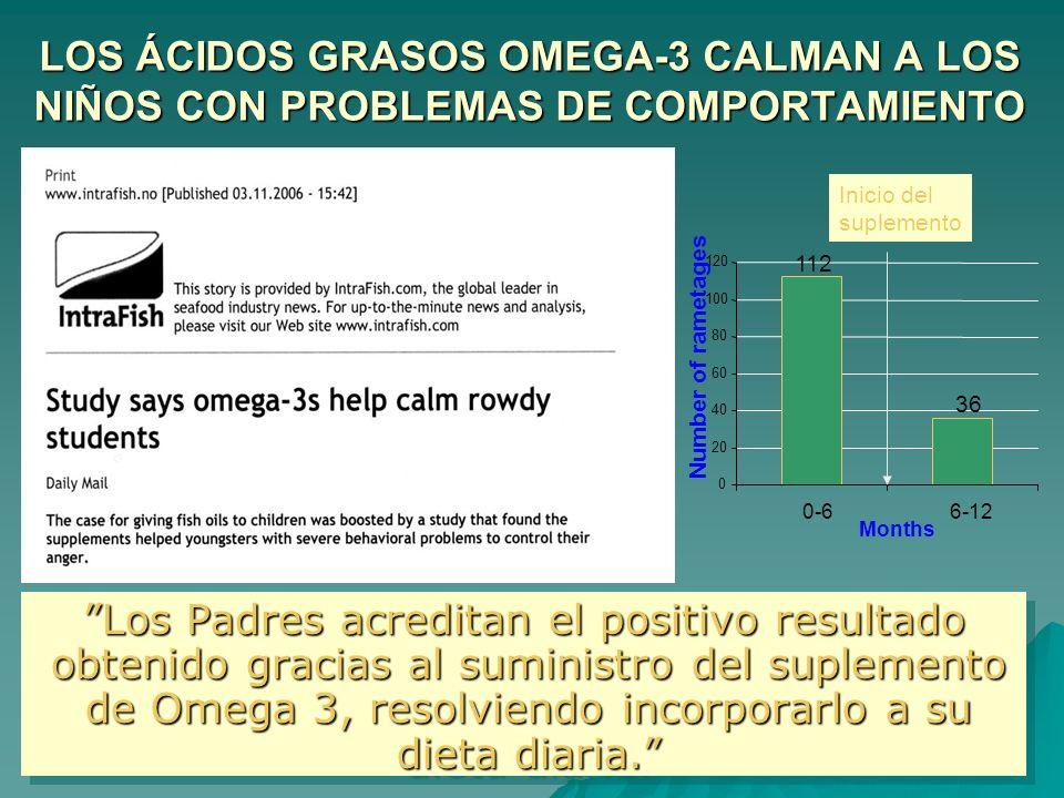 LOS ÁCIDOS GRASOS OMEGA-3 CALMAN A LOS NIÑOS CON PROBLEMAS DE COMPORTAMIENTO