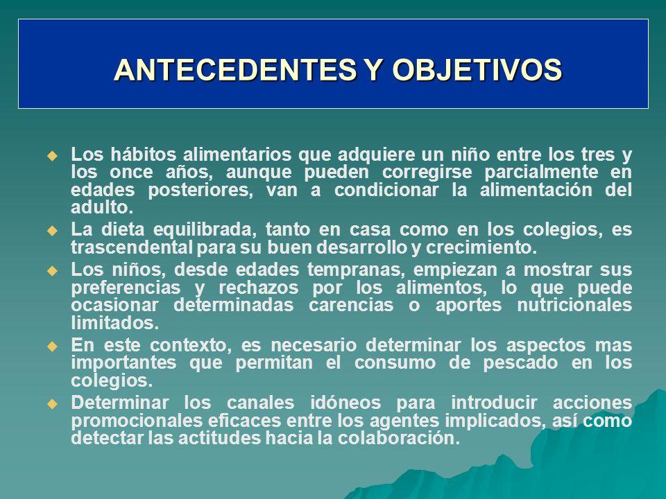 ANTECEDENTES Y OBJETIVOS