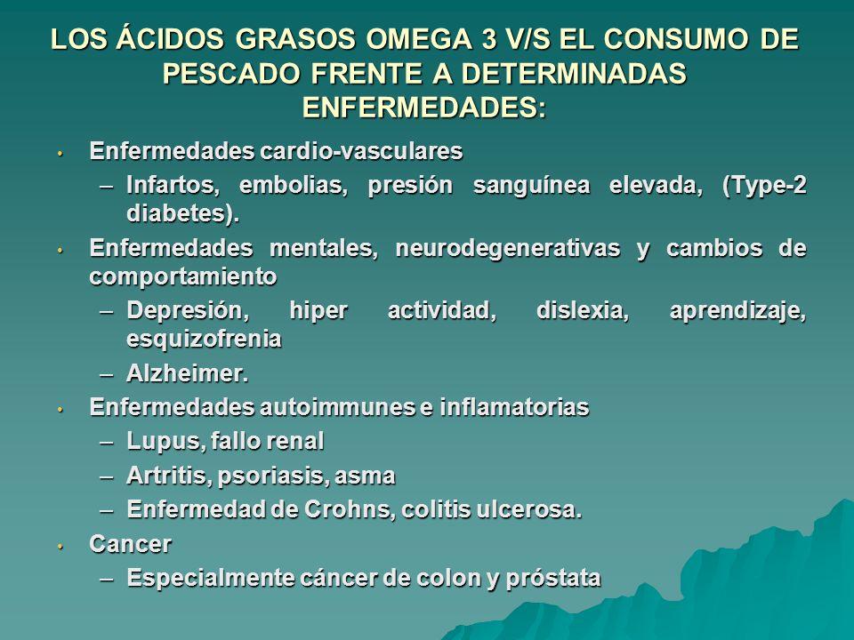 LOS ÁCIDOS GRASOS OMEGA 3 V/S EL CONSUMO DE PESCADO FRENTE A DETERMINADAS ENFERMEDADES: