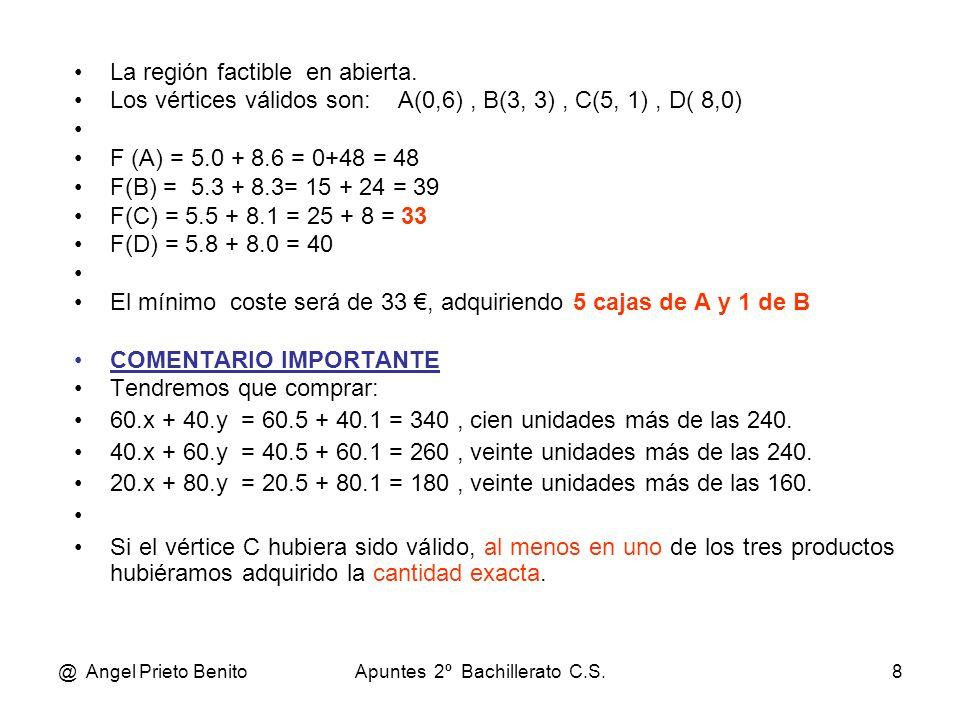 Apuntes 2º Bachillerato C.S.