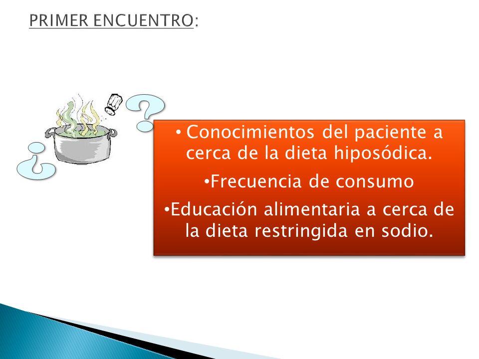 ¿ Conocimientos del paciente a cerca de la dieta hiposódica.