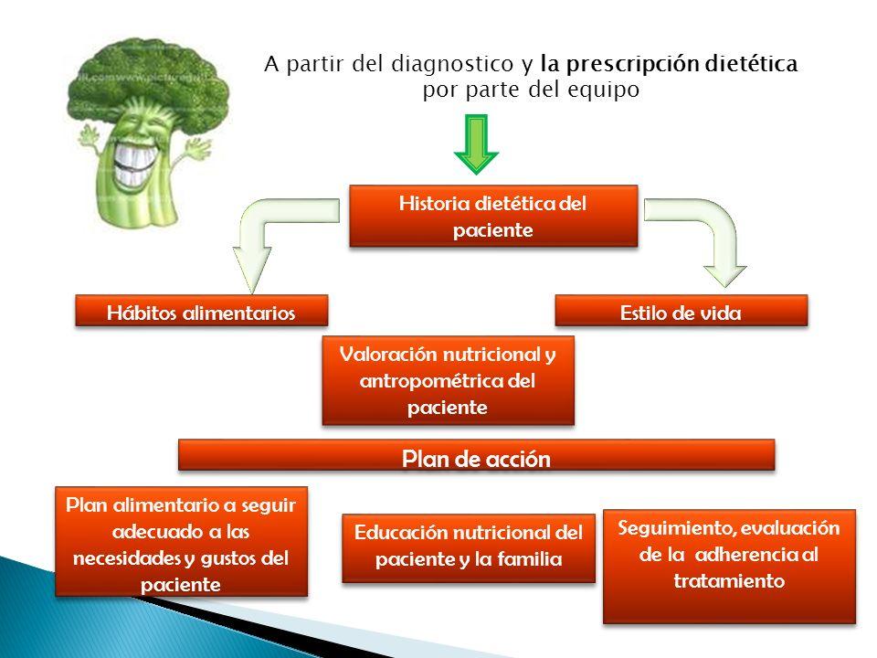 A partir del diagnostico y la prescripción dietética por parte del equipo