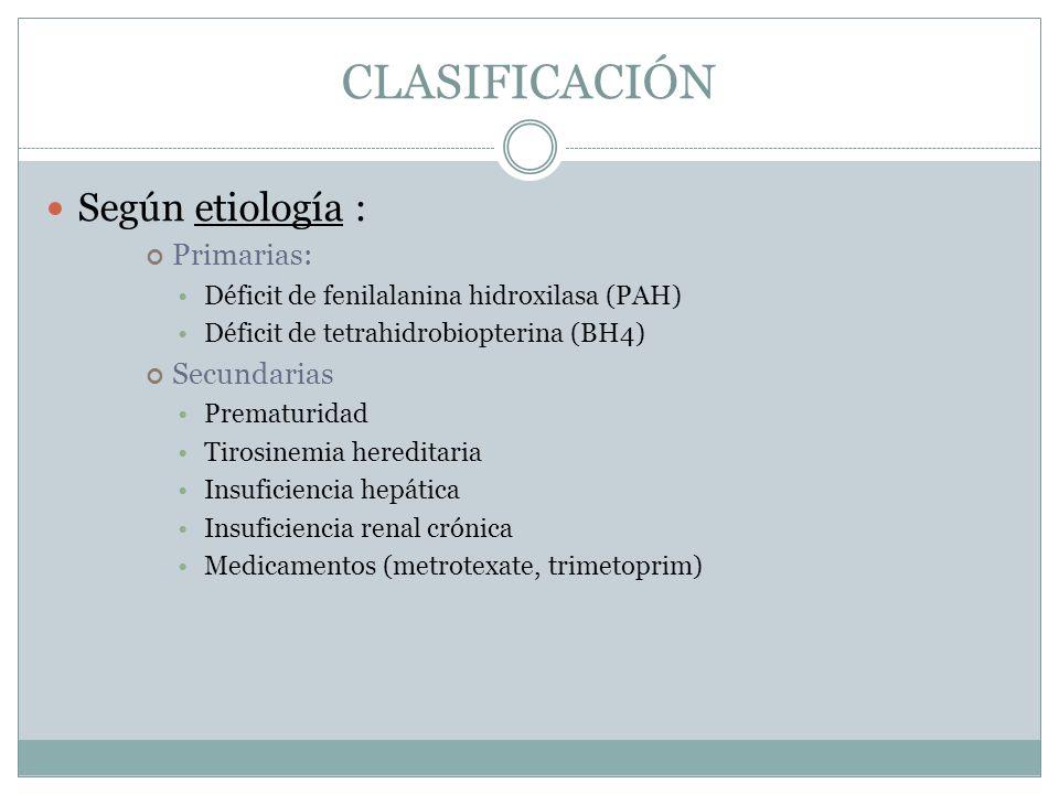 CLASIFICACIÓN Según etiología : Primarias: Secundarias