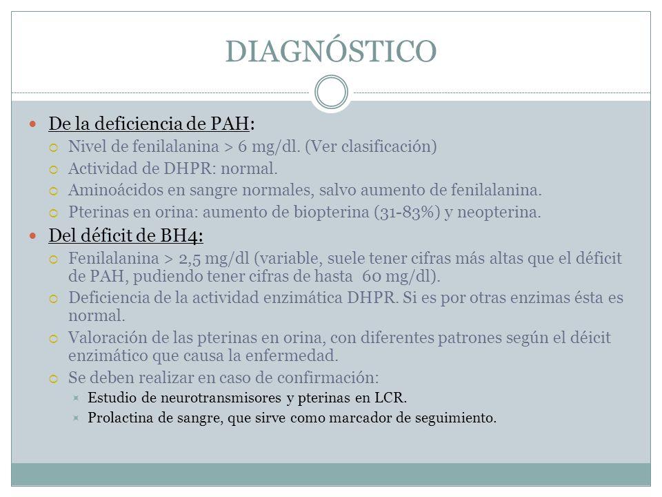 DIAGNÓSTICO De la deficiencia de PAH: Del déficit de BH4: