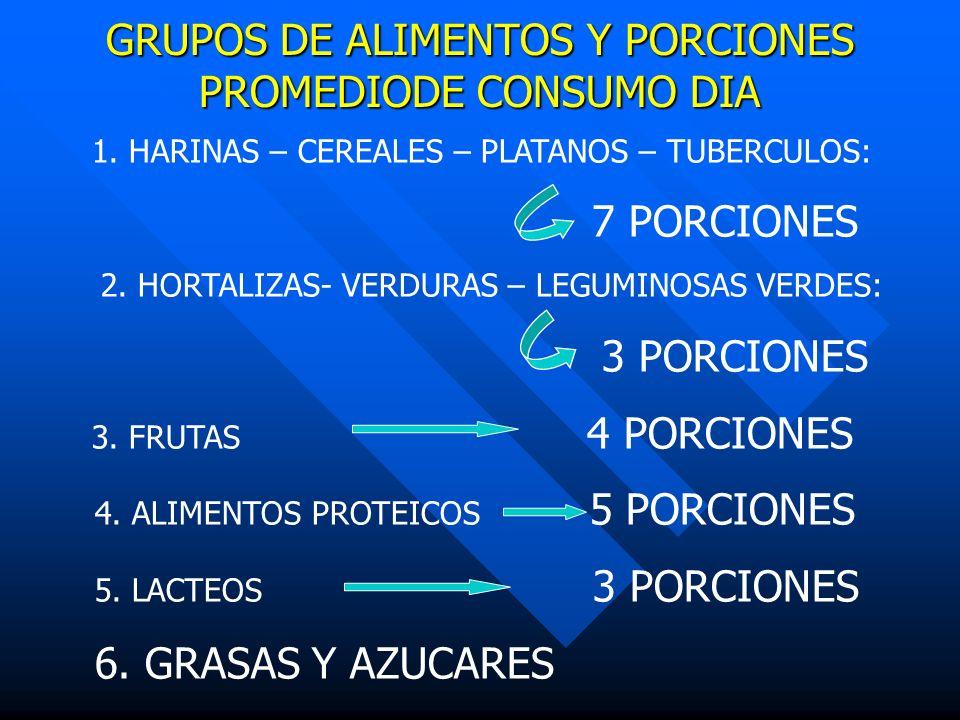 GRUPOS DE ALIMENTOS Y PORCIONES PROMEDIODE CONSUMO DIA