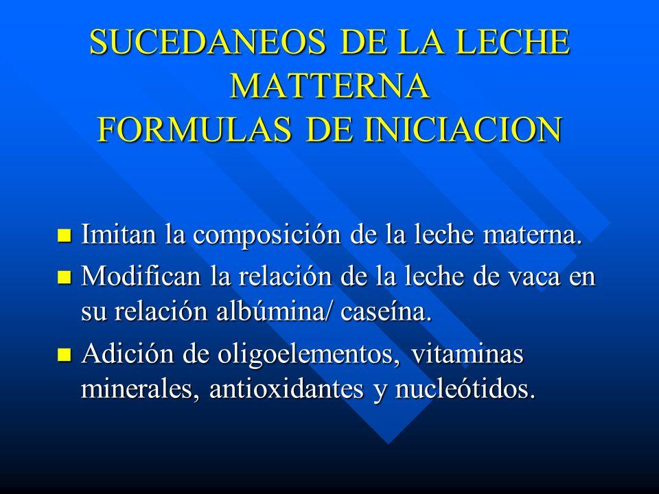 SUCEDANEOS DE LA LECHE MATTERNA FORMULAS DE INICIACION