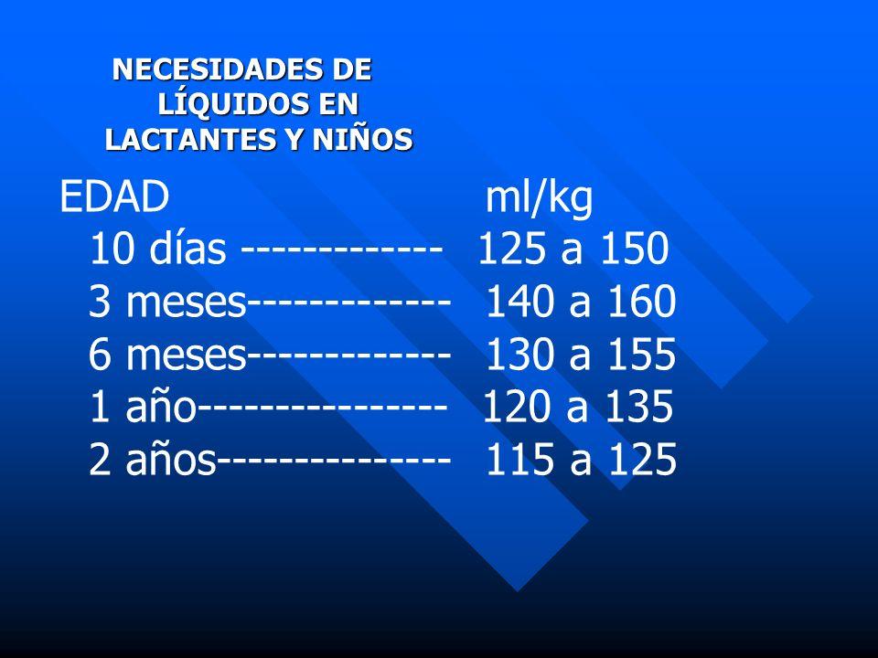 NECESIDADES DE LÍQUIDOS EN LACTANTES Y NIÑOS