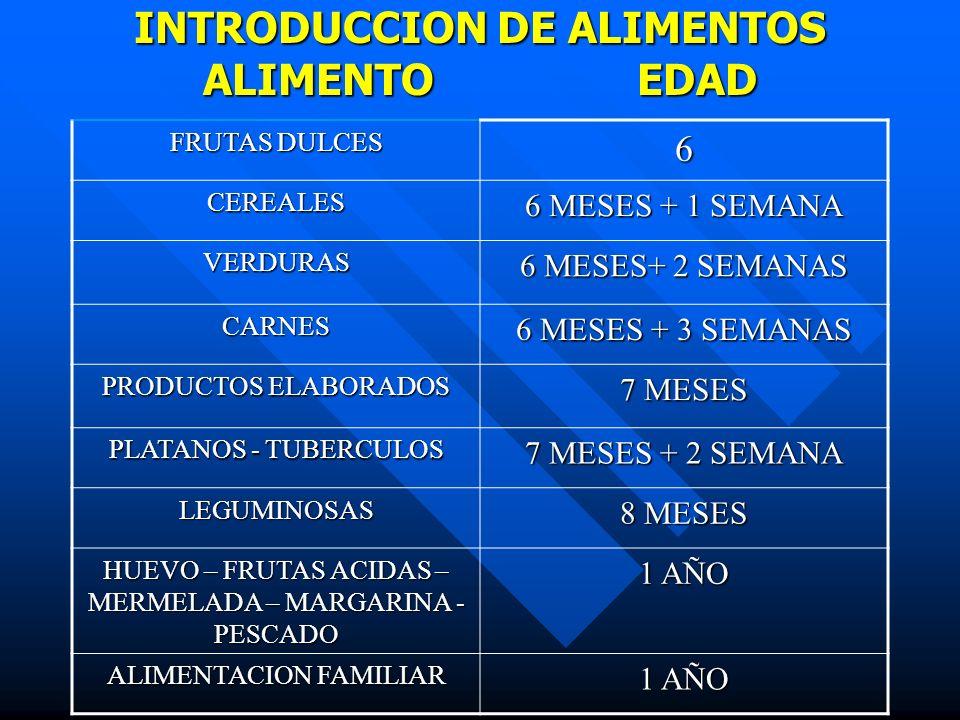 INTRODUCCION DE ALIMENTOS ALIMENTO EDAD