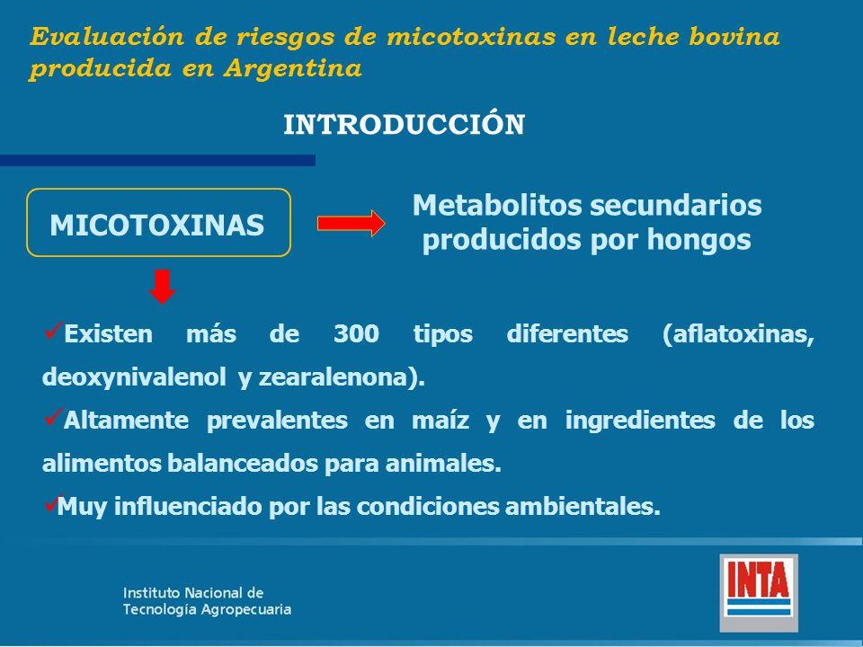 Metabolitos secundarios producidos por hongos