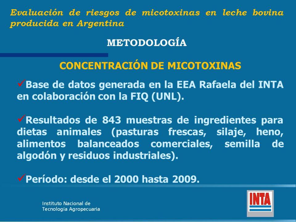 CONCENTRACIÓN DE MICOTOXINAS