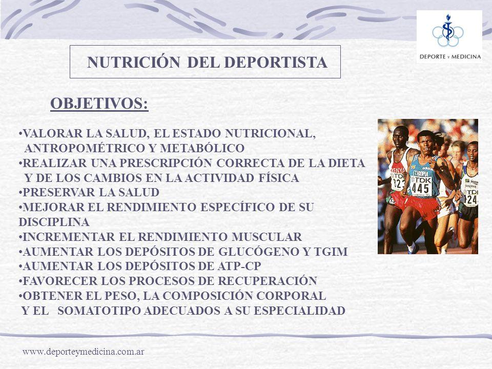NUTRICIÓN DEL DEPORTISTA