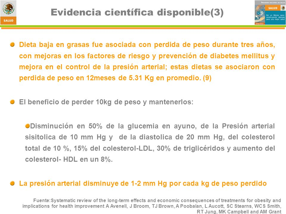 Evidencia científica disponible(3)