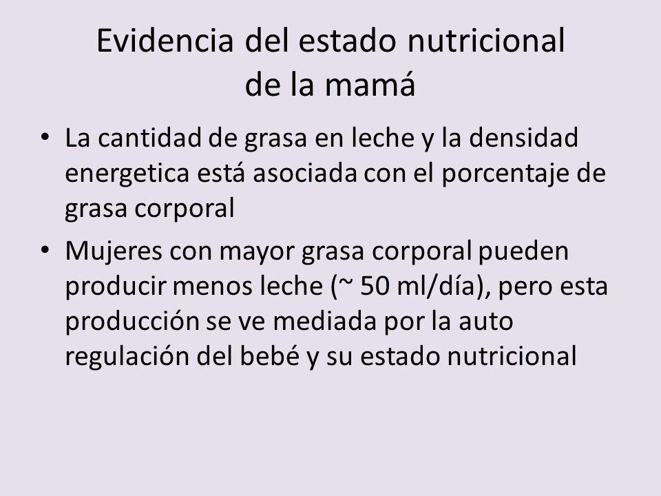 Evidencia del estado nutricional de la mamá