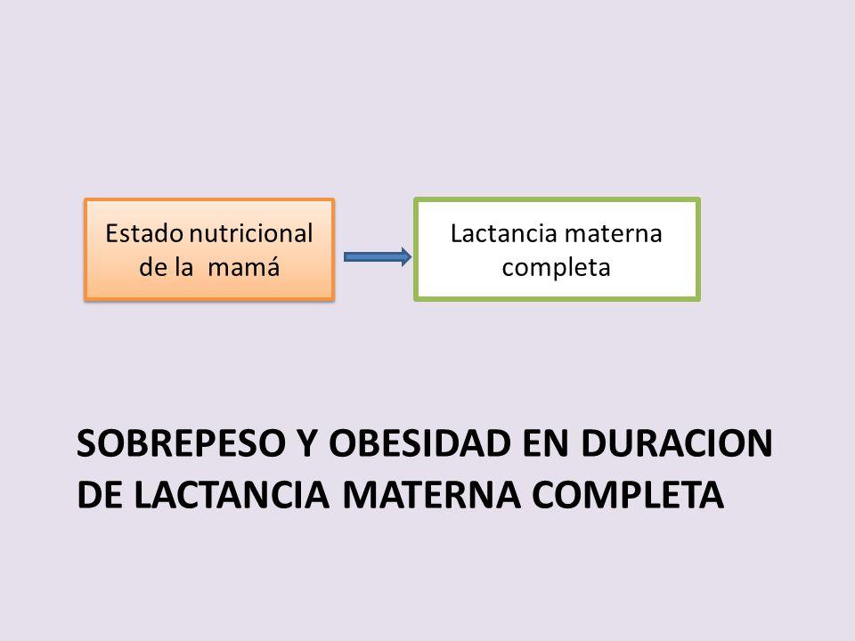 Sobrepeso y obesidad en duracion de lactancia materna completa